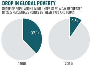 global-poverty